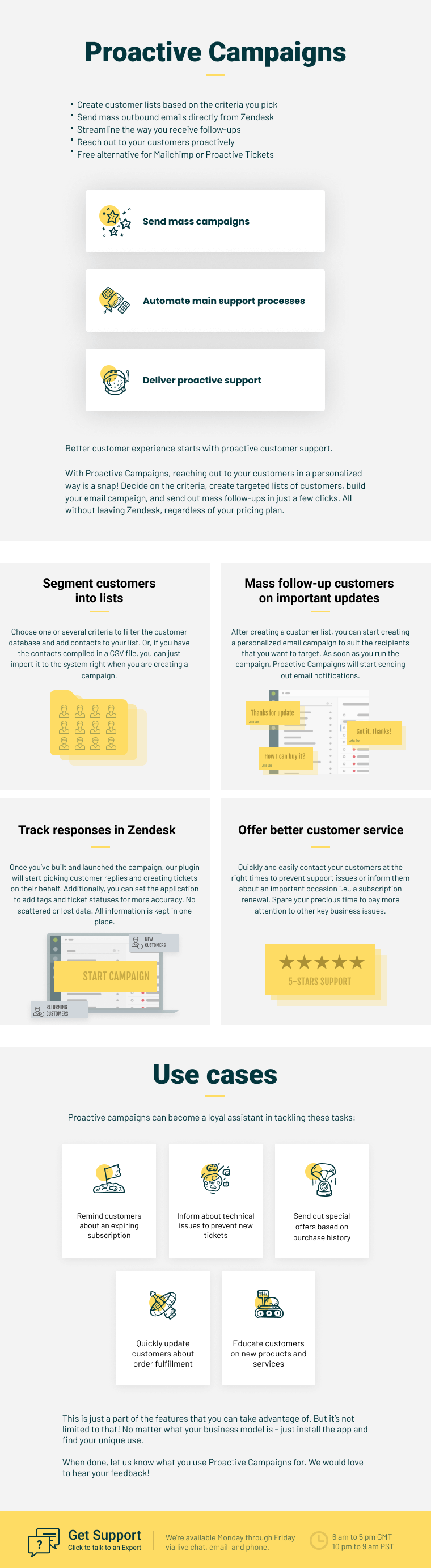 Zendesk Proactive Campaigns