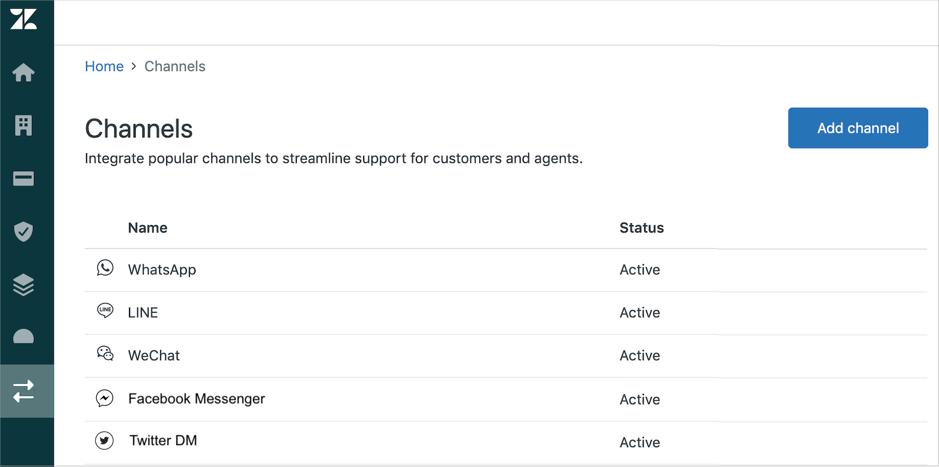 zendesk support channels