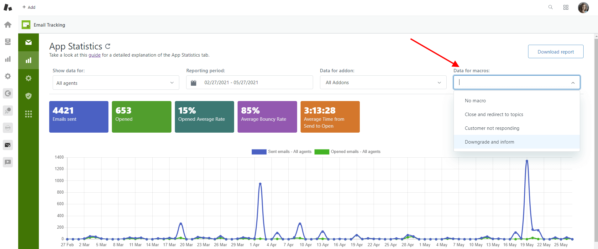 Statistics In Email Tracking Macros