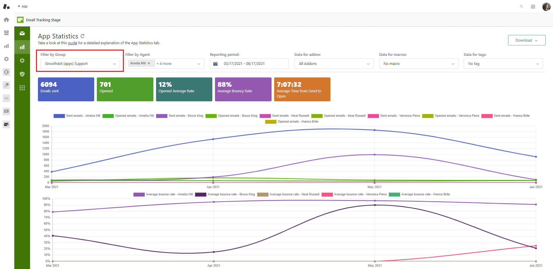 New Features In Email Tracking For Zendesk