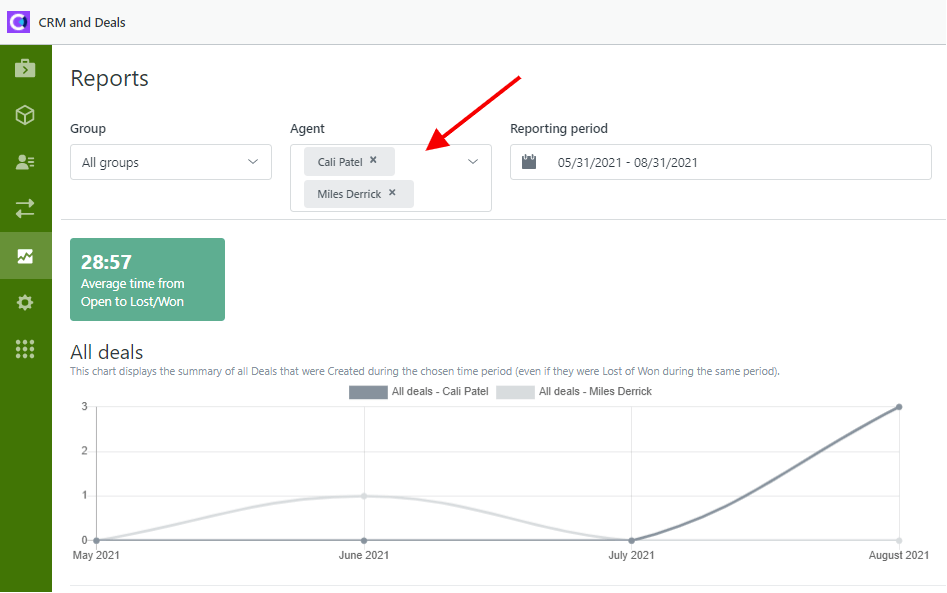 Updated Growthdot Apps Statistics CRM