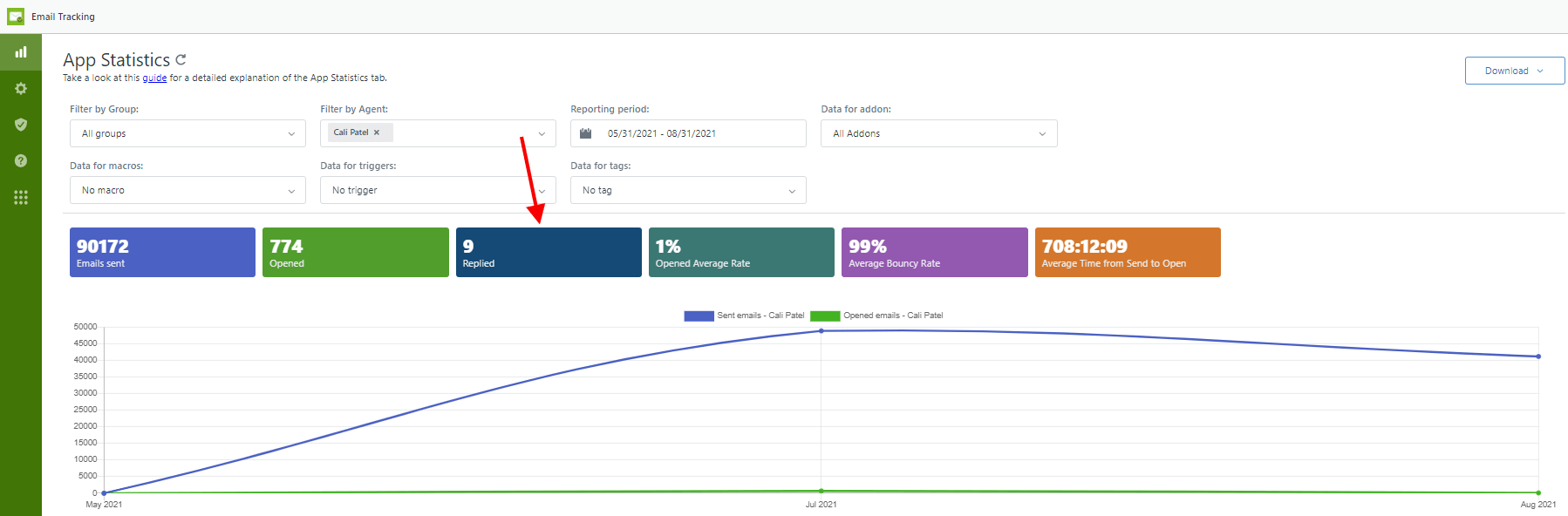 Updated Growthdot Apps Statistics